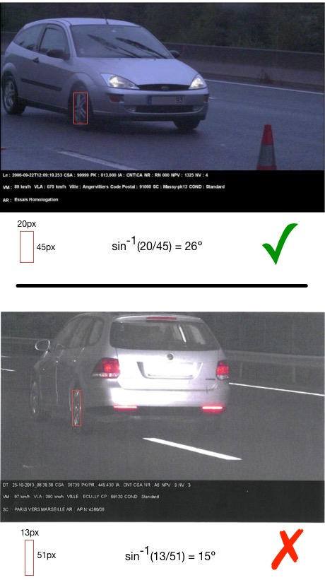 Calculation of actual vehicle angle